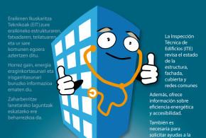 Inspección ITE, cuida la salud de tu casa